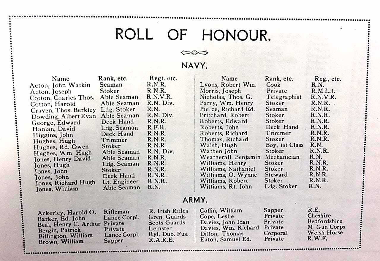 Holyhead War Memorial, Roll of Honour Navy and Army